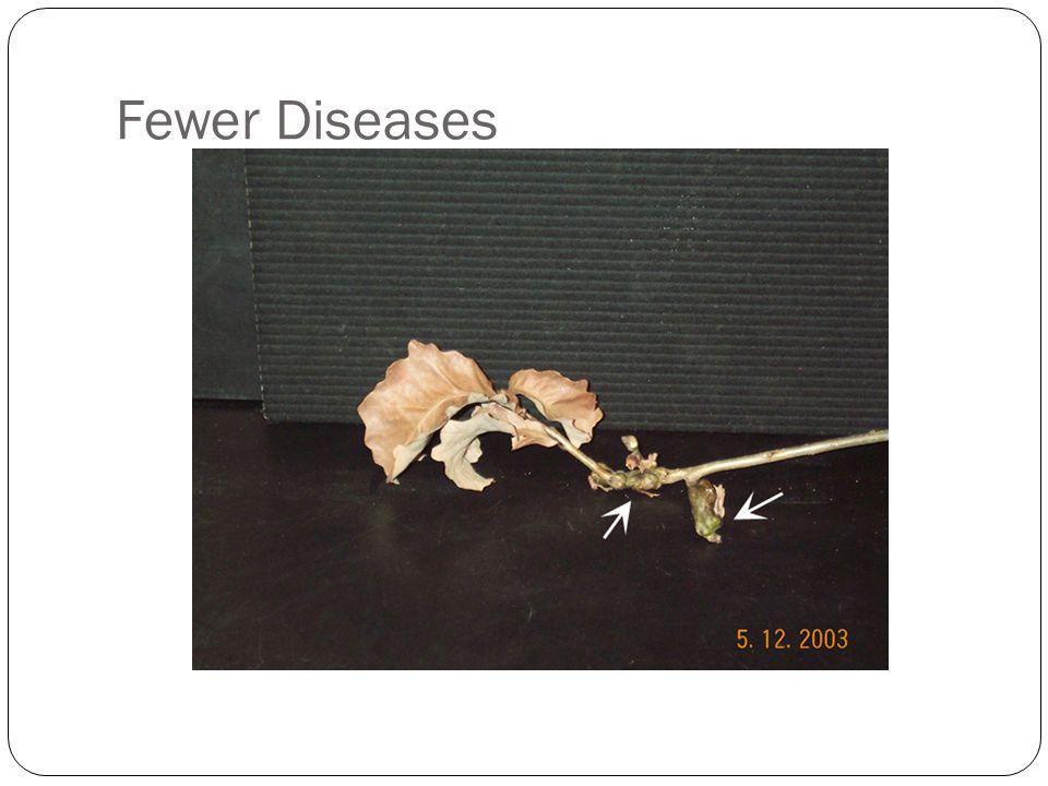 Fewer Diseases