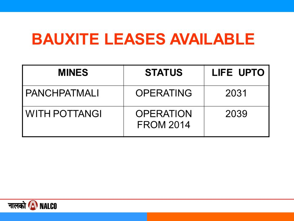 BAUXITE LEASES AVAILABLE MINESSTATUS LIFE UPTO PANCHPATMALIOPERATING2031 WITH POTTANGIOPERATION FROM 2014 2039