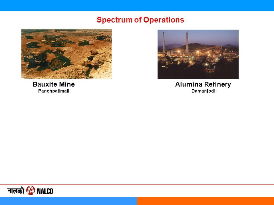 Spectrum of Operations Bauxite Mine Panchpatimali Alumina Refinery Damanjodi