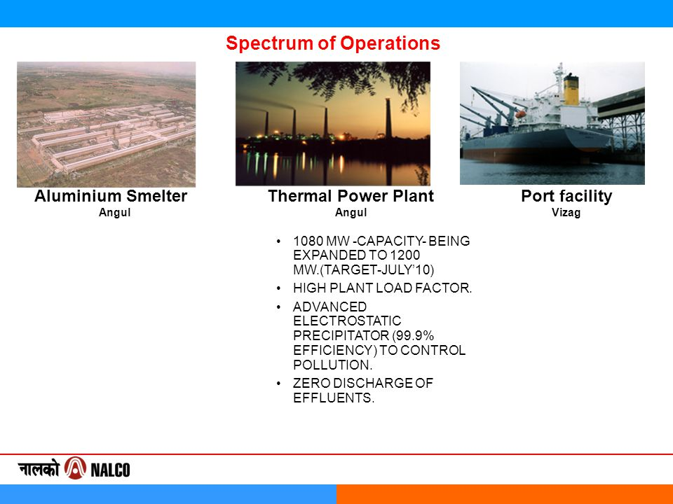 Spectrum of Operations 1080 MW -CAPACITY- BEING EXPANDED TO 1200 MW.(TARGET-JULY'10) HIGH PLANT LOAD FACTOR.