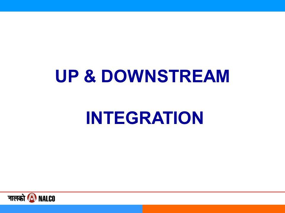 UP & DOWNSTREAM INTEGRATION