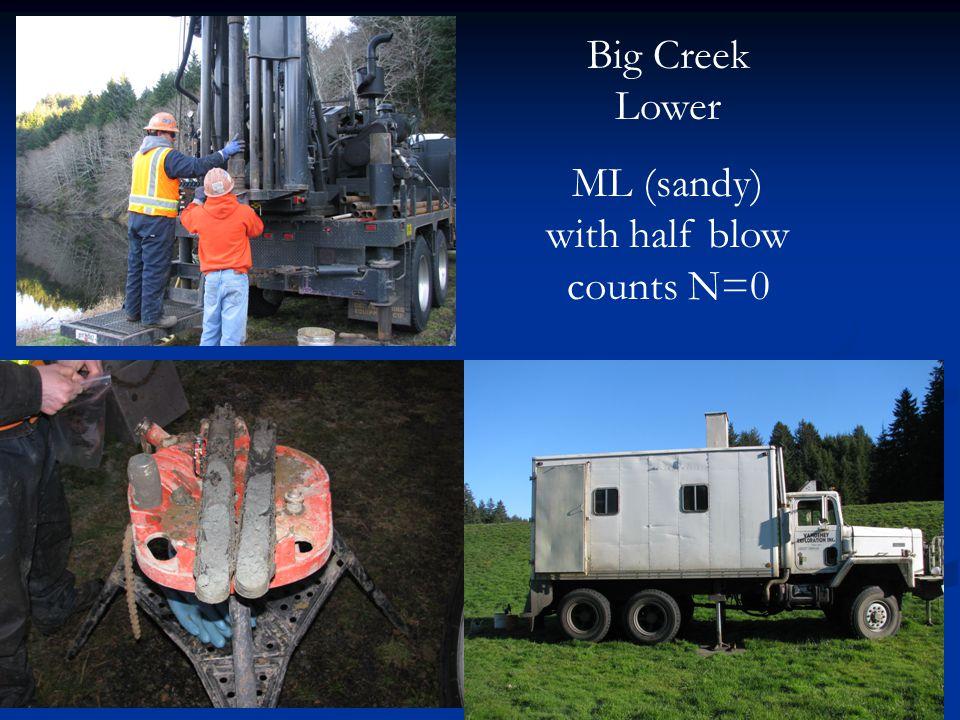 Big Creek Lower ML (sandy) with half blow counts N=0