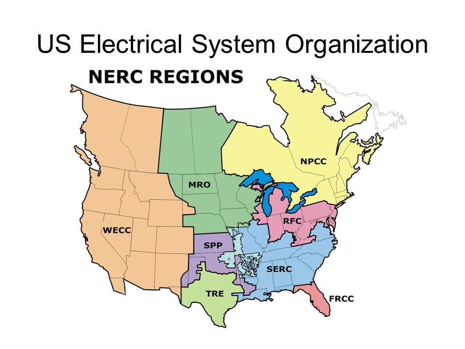 US Electrical System Organization