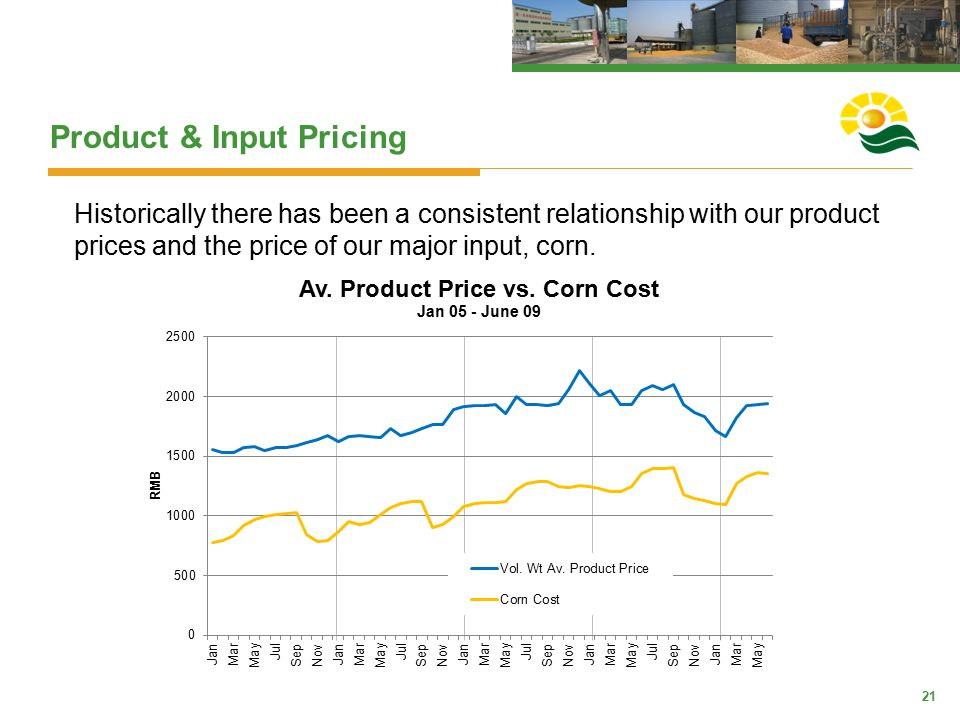 21 Product & Input Pricing Historically there has been a consistent relationship with our product prices and the price of our major input, corn.