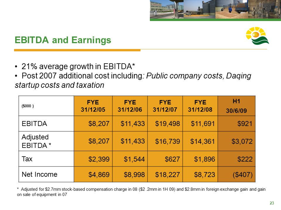 23 EBITDA and Earnings 21% average growth in EBITDA* Post 2007 additional cost including: Public company costs, Daqing startup costs and taxation ($00