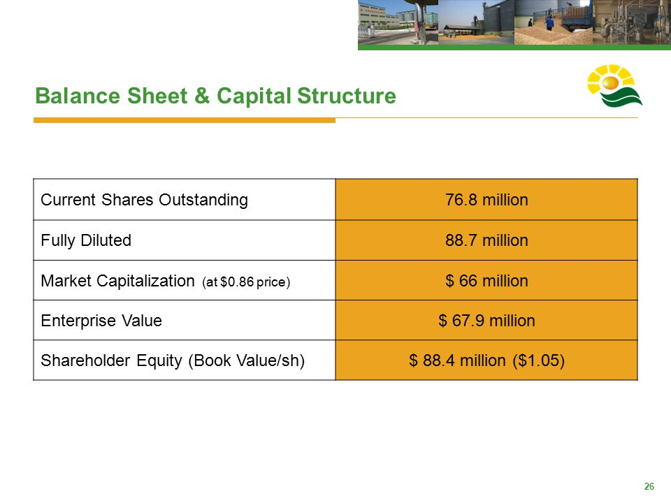 26 Balance Sheet & Capital Structure Current Shares Outstanding76.8 million Fully Diluted88.7 million Market Capitalization (at $0.86 price) $ 66 mill