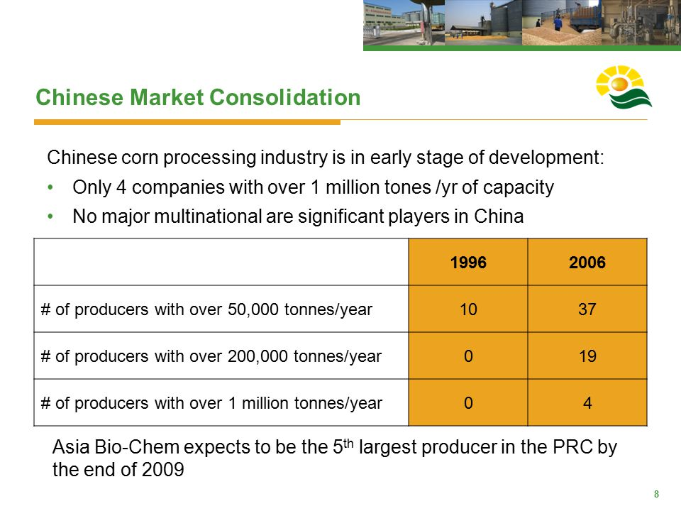 8 Chinese Market Consolidation 19962006 # of producers with over 50,000 tonnes/year1037 # of producers with over 200,000 tonnes/year019 # of producers