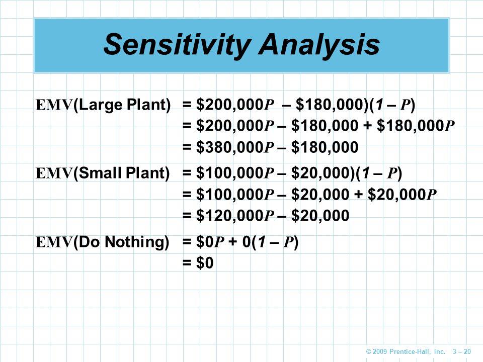 © 2009 Prentice-Hall, Inc. 3 – 20 Sensitivity Analysis EMV (Large Plant)= $200,000 P – $180,000)(1 – P ) = $200,000 P – $180,000 + $180,000 P = $380,0