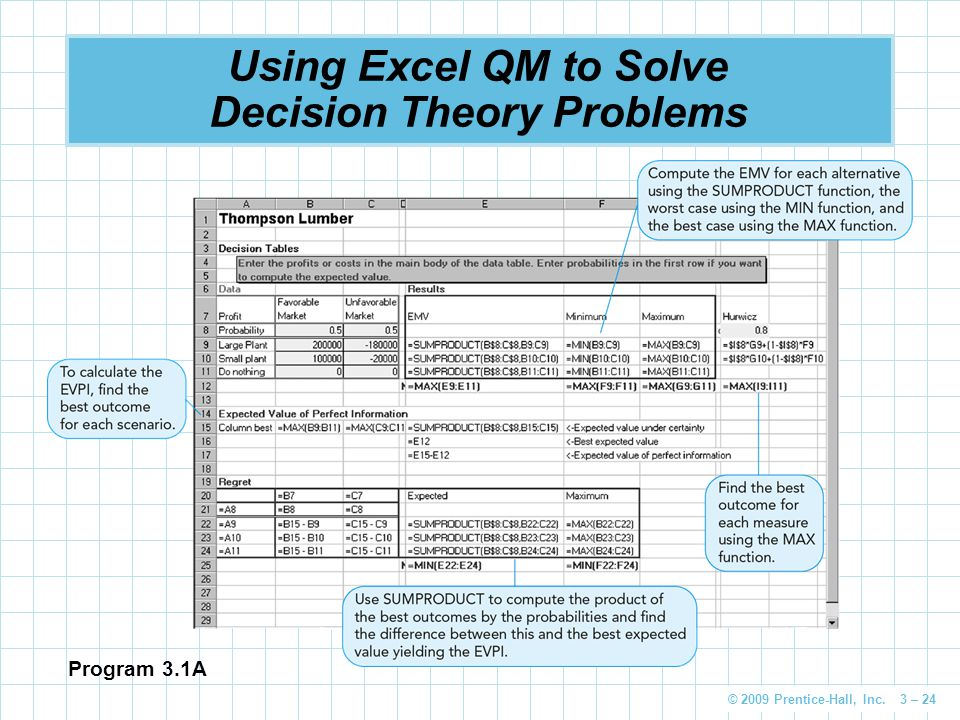 © 2009 Prentice-Hall, Inc. 3 – 24 Using Excel QM to Solve Decision Theory Problems Program 3.1A