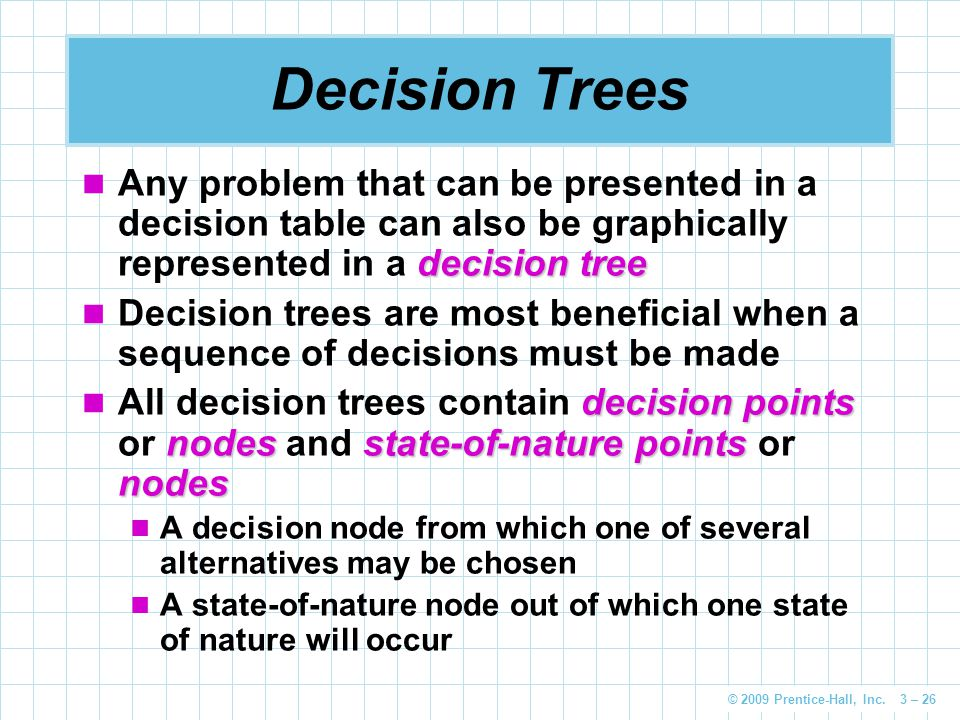 © 2009 Prentice-Hall, Inc. 3 – 26 Decision Trees decision tree Any problem that can be presented in a decision table can also be graphically represent