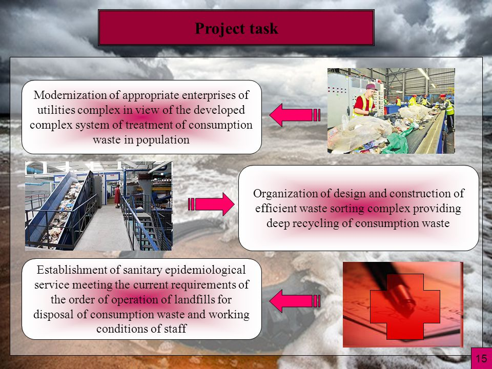 Project task Modernization of appropriate enterprises of utilities complex in view of the developed complex system of treatment of consumption waste in population Establishment of sanitary epidemiological service meeting the current requirements of the order of operation of landfills for disposal of consumption waste and working conditions of staff Organization of design and construction of efficient waste sorting complex providing deep recycling of consumption waste 1515