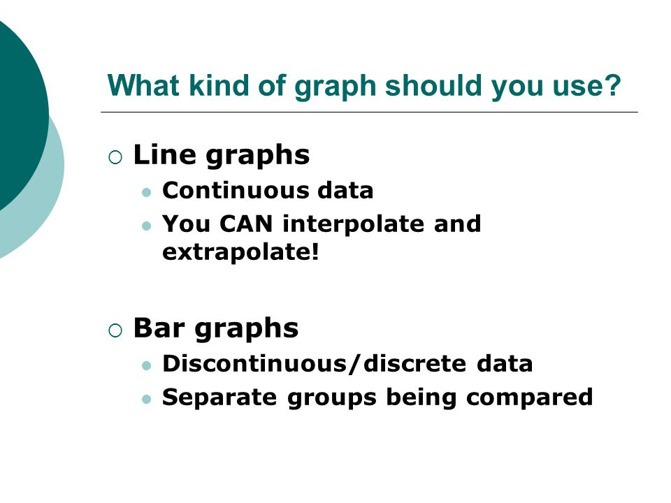 What kind of graph should you use.