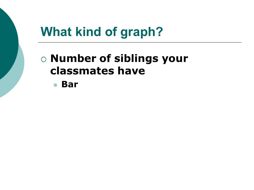 What kind of graph?  Number of siblings your classmates have Bar