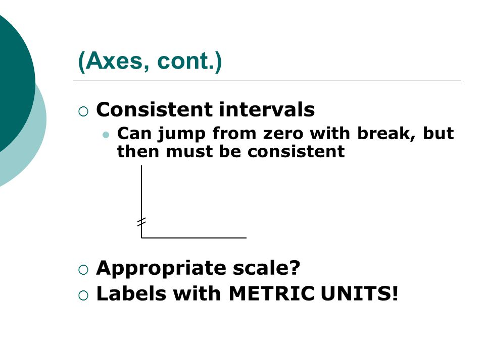 (Axes, cont.)  Consistent intervals Can jump from zero with break, but then must be consistent  Appropriate scale?  Labels with METRIC UNITS!