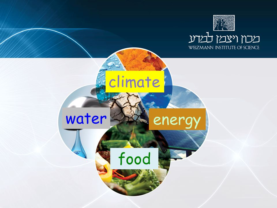 climate water food energy