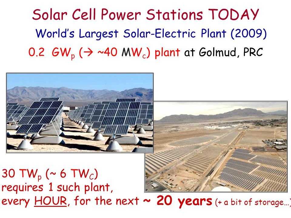 0.2 GW p (  ~40 MW c ) plant at Golmud, PRC World's Largest Solar-Electric Plant (2009) 30 TW p (~ 6 TW C ) requires 1 such plant, every HOUR, for the next ~ 20 years (+ a bit of storage…) Solar Cell Power Stations TODAY