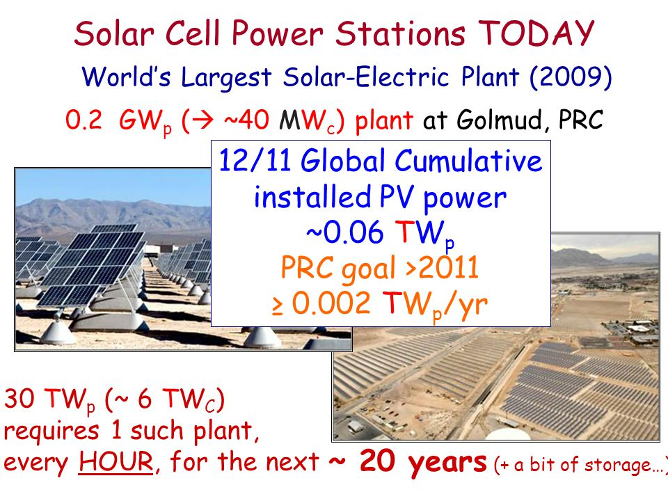 0.2 GW p (  ~40 MW c ) plant at Golmud, PRC World's Largest Solar-Electric Plant (2009) 30 TW p (~ 6 TW C ) requires 1 such plant, every HOUR, for th