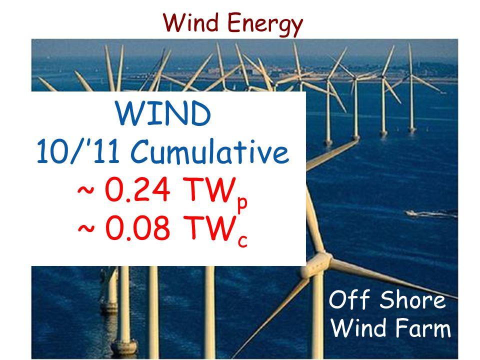 Wind Energy Off Shore Wind Farm WIND 10/'11 Cumulative ~ 0.24 TW p ~ 0.08 TW c
