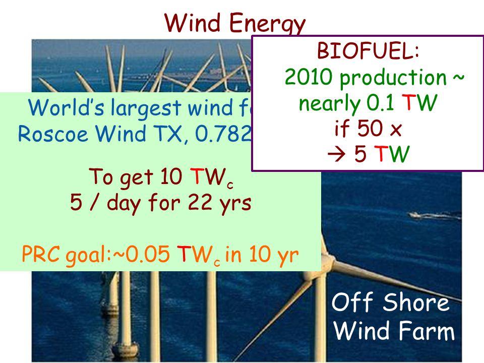 Wind Energy Off Shore Wind Farm WIND 10/'11 Cumulative ~ 0.24 TW p ~ 0.08 TW c World's largest wind farm: Roscoe Wind TX, 0.782 GW p To get 10 TW c 5 / day for 22 yrs PRC goal:~0.05 TW c in 10 yr BIOFUEL: 2010 production ~ nearly 0.1 TW if 50 x  5 TW
