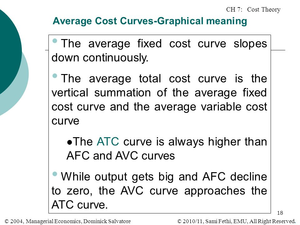 CH 7: Cost Theory © 2010/11, Sami Fethi, EMU, All Right Reserved. © 2004, Managerial Economics, Dominick Salvatore 18 Average Cost Curves-Graphical me