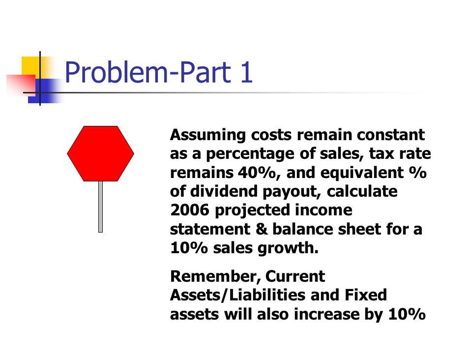 Wally's Widget Works—2006 Estimated financials