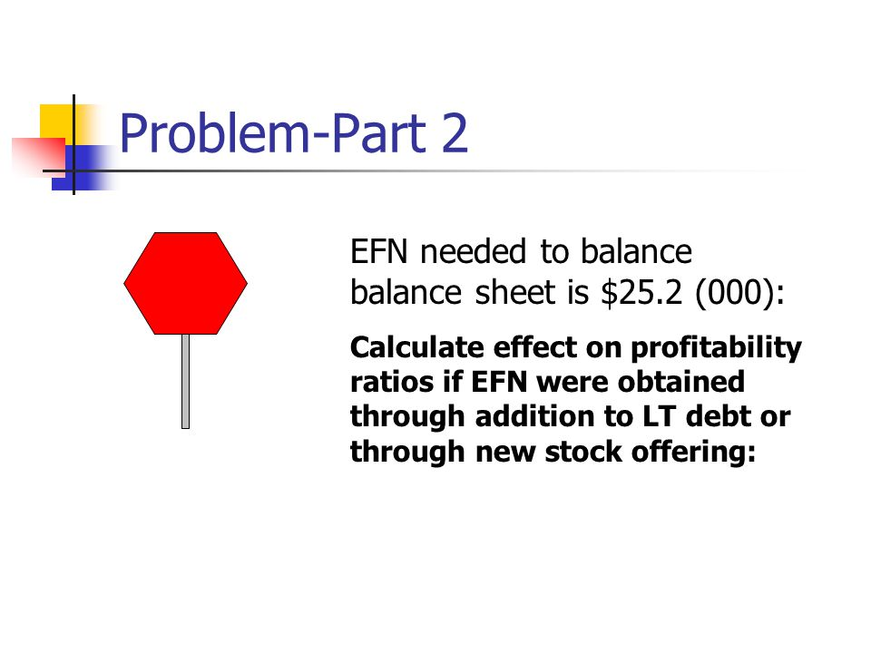 Wally's Widget Works (2006 est.)—Impact of EFN acquired through debt: