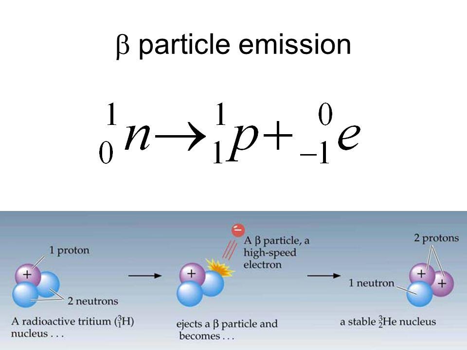  particle emission