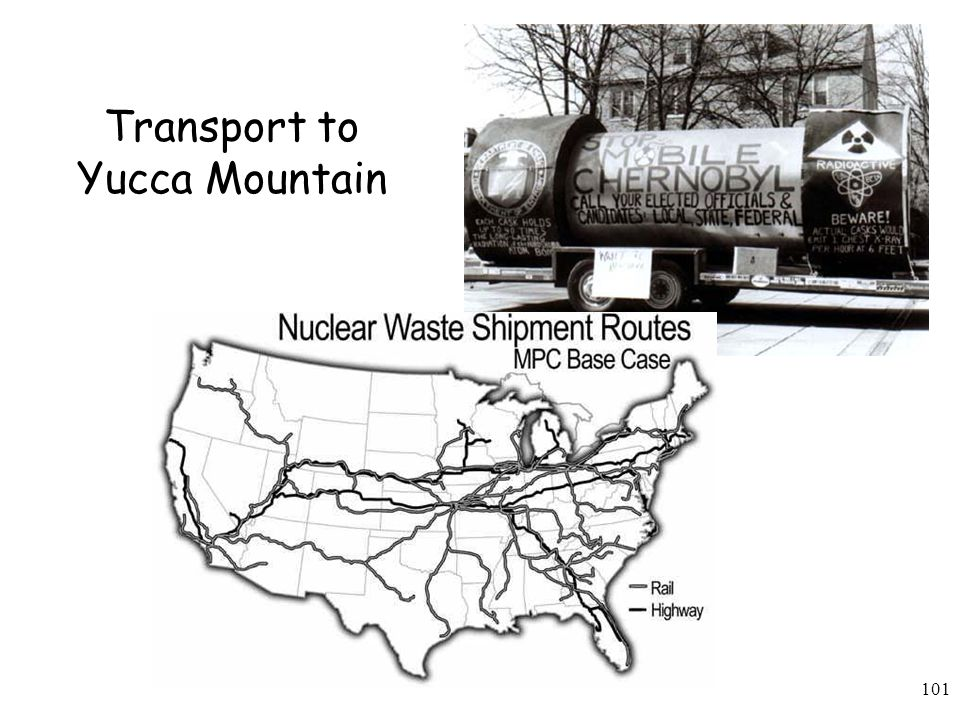 101 Transport to Yucca Mountain