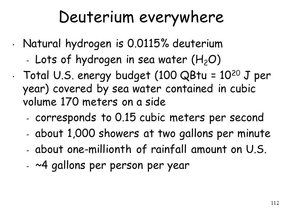 112 Deuterium everywhere Natural hydrogen is 0.0115% deuterium – Lots of hydrogen in sea water (H 2 O) Total U.S.