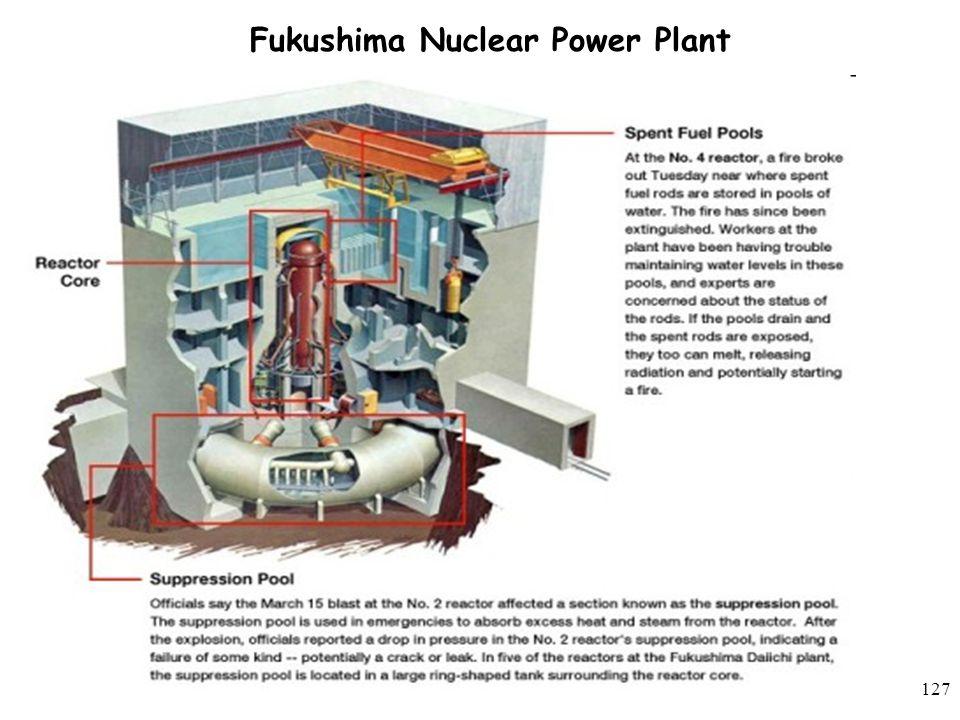 127 Fukushima Nuclear Power Plant