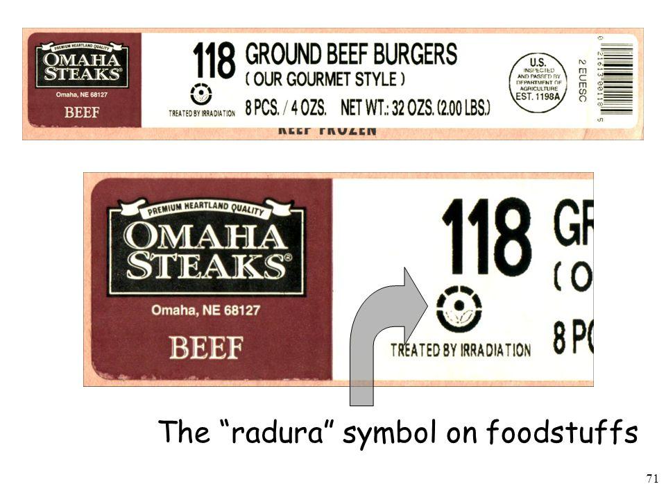 71 The radura symbol on foodstuffs
