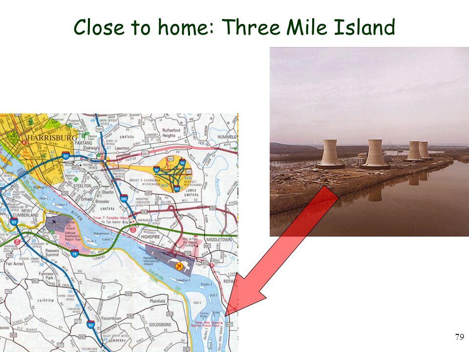 79 Close to home: Three Mile Island