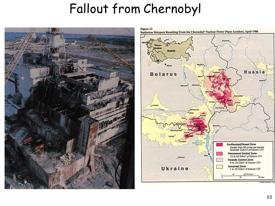 88 Fallout from Chernobyl