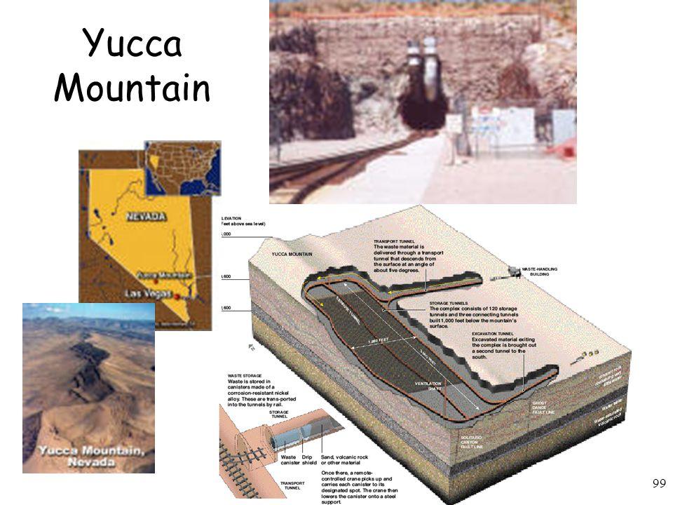 99 Yucca Mountain