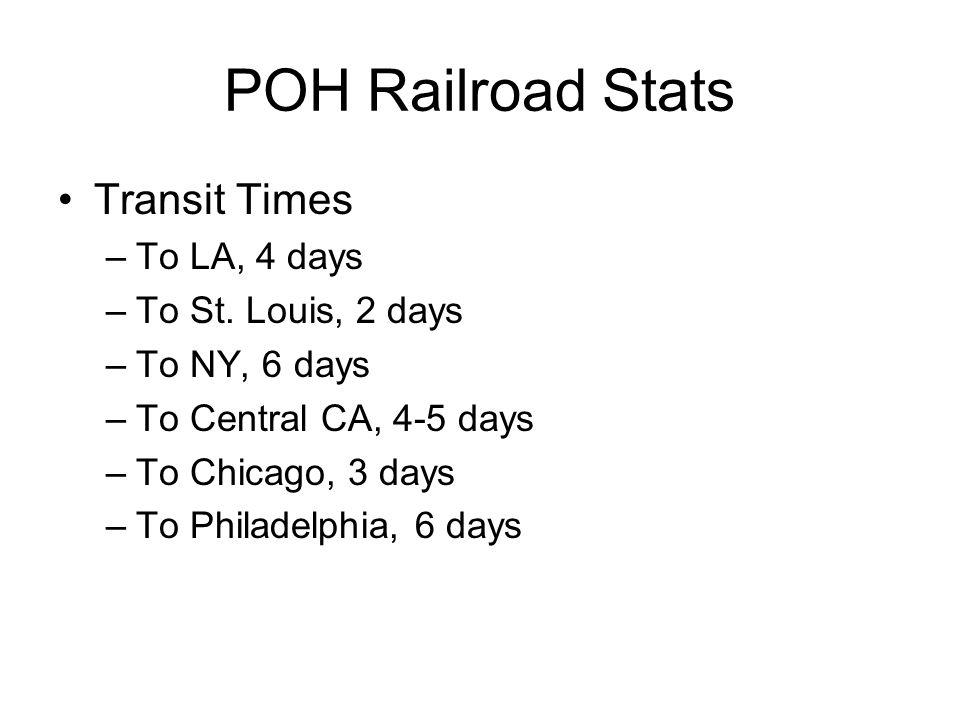 POH Railroad Stats Transit Times –To LA, 4 days –To St. Louis, 2 days –To NY, 6 days –To Central CA, 4-5 days –To Chicago, 3 days –To Philadelphia, 6