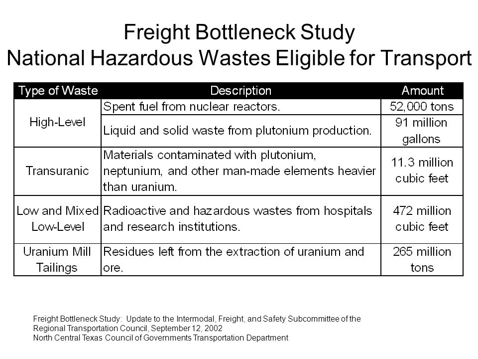Freight Bottleneck Study National Hazardous Wastes Eligible for Transport Freight Bottleneck Study: Update to the Intermodal, Freight, and Safety Subcommittee of the Regional Transportation Council, September 12, 2002 North Central Texas Council of Governments Transportation Department