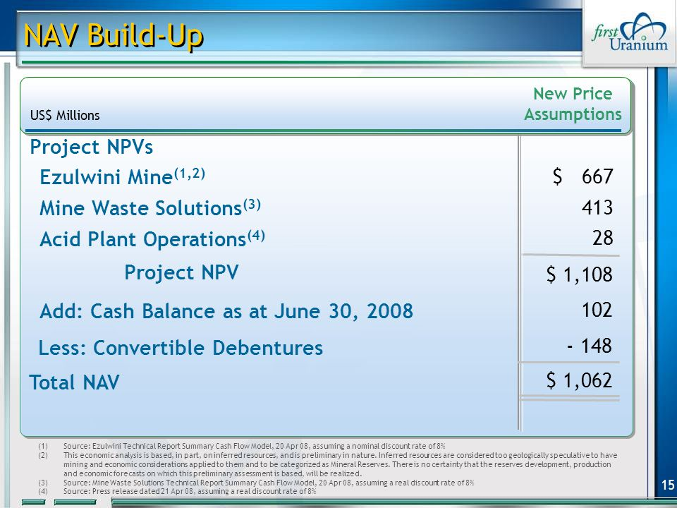 15 Project NPVs NAV Build-Up $ 667 Ezulwini Mine (1,2) 413 102 $ 1,062 Add: Cash Balance as at June 30, 2008 Total NAV (1)Source: Ezulwini Technical Report Summary Cash Flow Model, 20 Apr 08, assuming a nominal discount rate of 8% (2)This economic analysis is based, in part, on inferred resources, and is preliminary in nature.