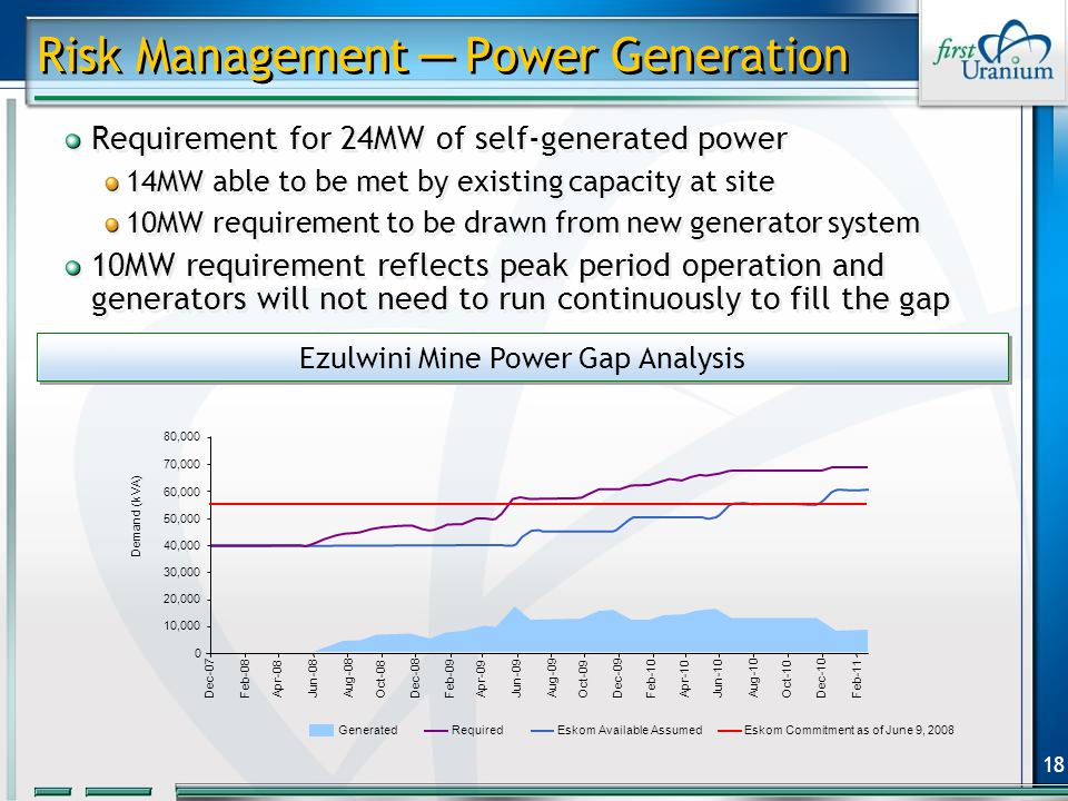 18 Risk Management ─ Power Generation Requirement for 24MW of self-generated power 14MW able to be met by existing capacity at site 10MW requirement to be drawn from new generator system 10MW requirement reflects peak period operation and generators will not need to run continuously to fill the gap Requirement for 24MW of self-generated power 14MW able to be met by existing capacity at site 10MW requirement to be drawn from new generator system 10MW requirement reflects peak period operation and generators will not need to run continuously to fill the gap Ezulwini Mine Power Gap Analysis 80,000 70,000 60,000 50,000 40,000 30,000 20,000 10,000 0 Dec-07Feb-08Apr-08Jun-08Aug-08Oct-08Dec-08Feb-09Apr-09Jun-09Aug-09Oct-09Dec-09Feb-10Apr-10Jun-10Aug-10Oct-10 Dec-10 Feb-11 Eskom Available AssumedRequiredGenerated Demand (kVA) Eskom Commitment as of June 9, 2008