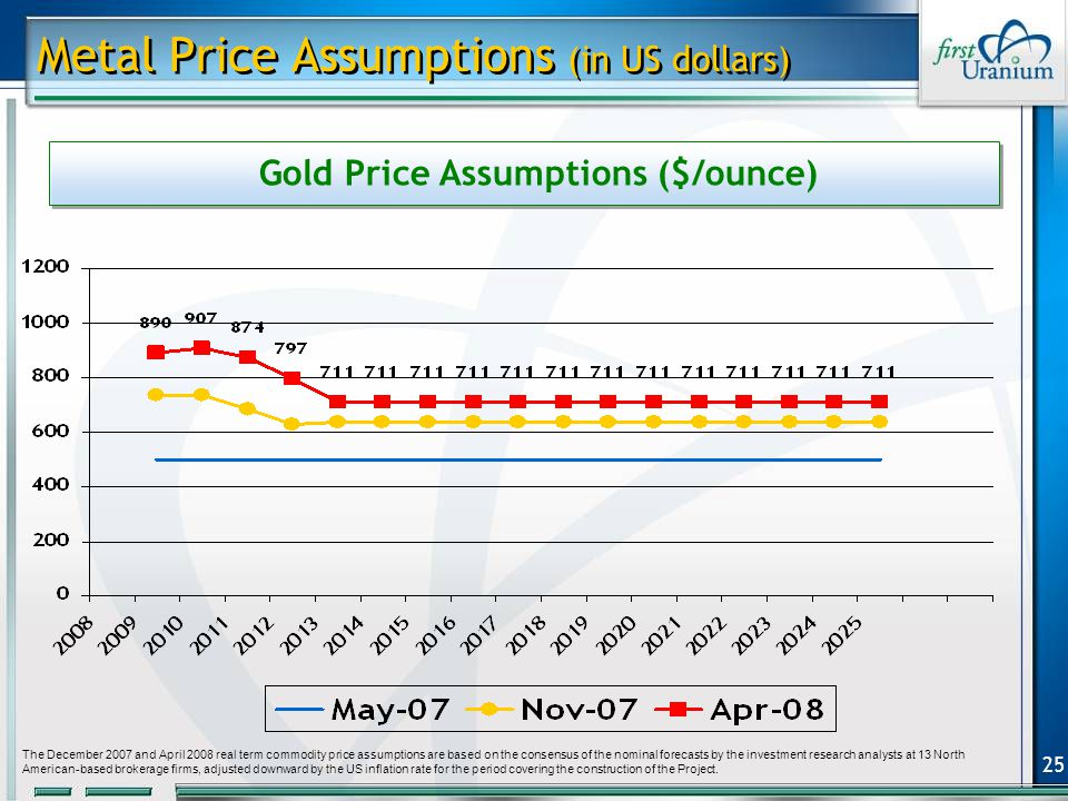 25 Metal Price Assumptions (in US dollars) Gold Price Assumptions ($/ounce) The December 2007 and April 2008 real term commodity price assumptions are based on the consensus of the nominal forecasts by the investment research analysts at 13 North American-based brokerage firms, adjusted downward by the US inflation rate for the period covering the construction of the Project.