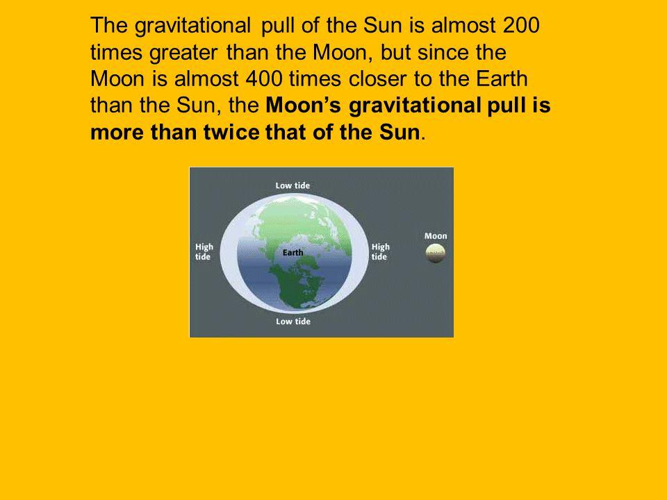 © 2011 Pearson Education, Inc. Effects of Elliptical Orbits