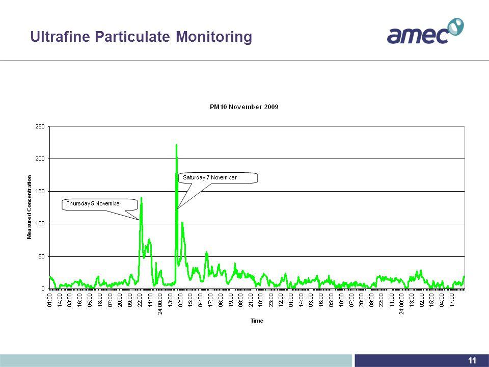 11 Ultrafine Particulate Monitoring