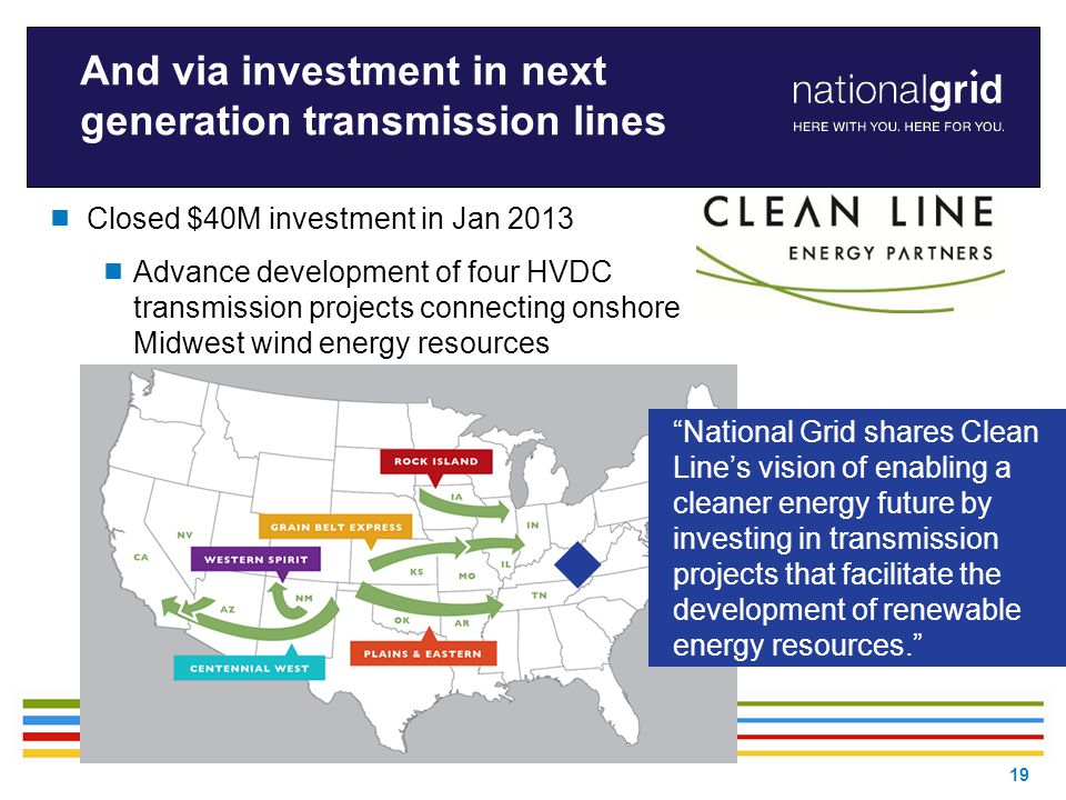 19 And via investment in next generation transmission lines  Closed $40M investment in Jan 2013  Advance development of four HVDC transmission projects connecting onshore Midwest wind energy resources National Grid shares Clean Line's vision of enabling a cleaner energy future by investing in transmission projects that facilitate the development of renewable energy resources.