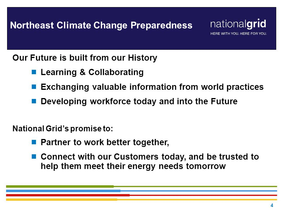 4 Northeast Climate Change Preparedness Our Future is built from our History  Learning & Collaborating  Exchanging valuable information from world practices  Developing workforce today and into the Future National Grid's promise to:  Partner to work better together,  Connect with our Customers today, and be trusted to help them meet their energy needs tomorrow