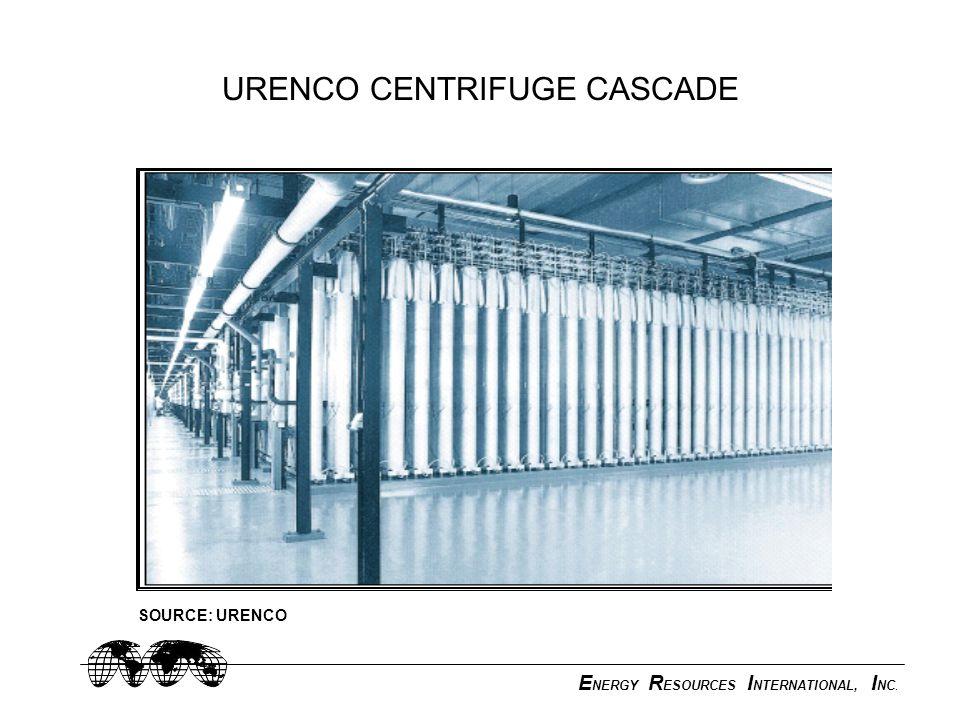 E NERGY R ESOURCES I NTERNATIONAL, I NC. URENCO CENTRIFUGE CASCADE SOURCE: URENCO