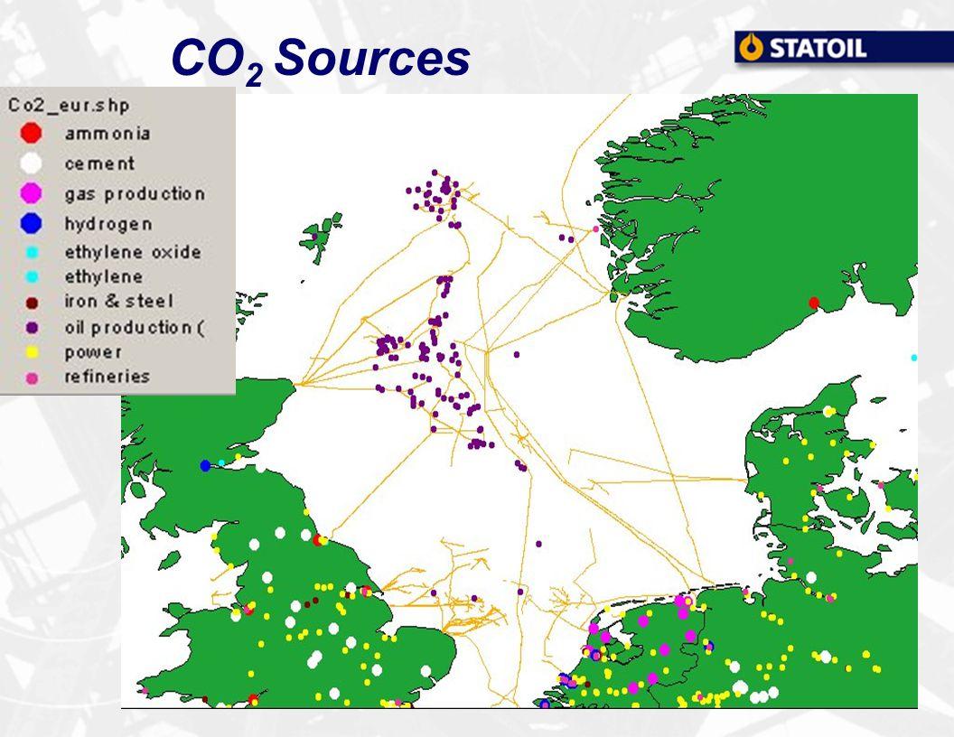 CO 2 Sources