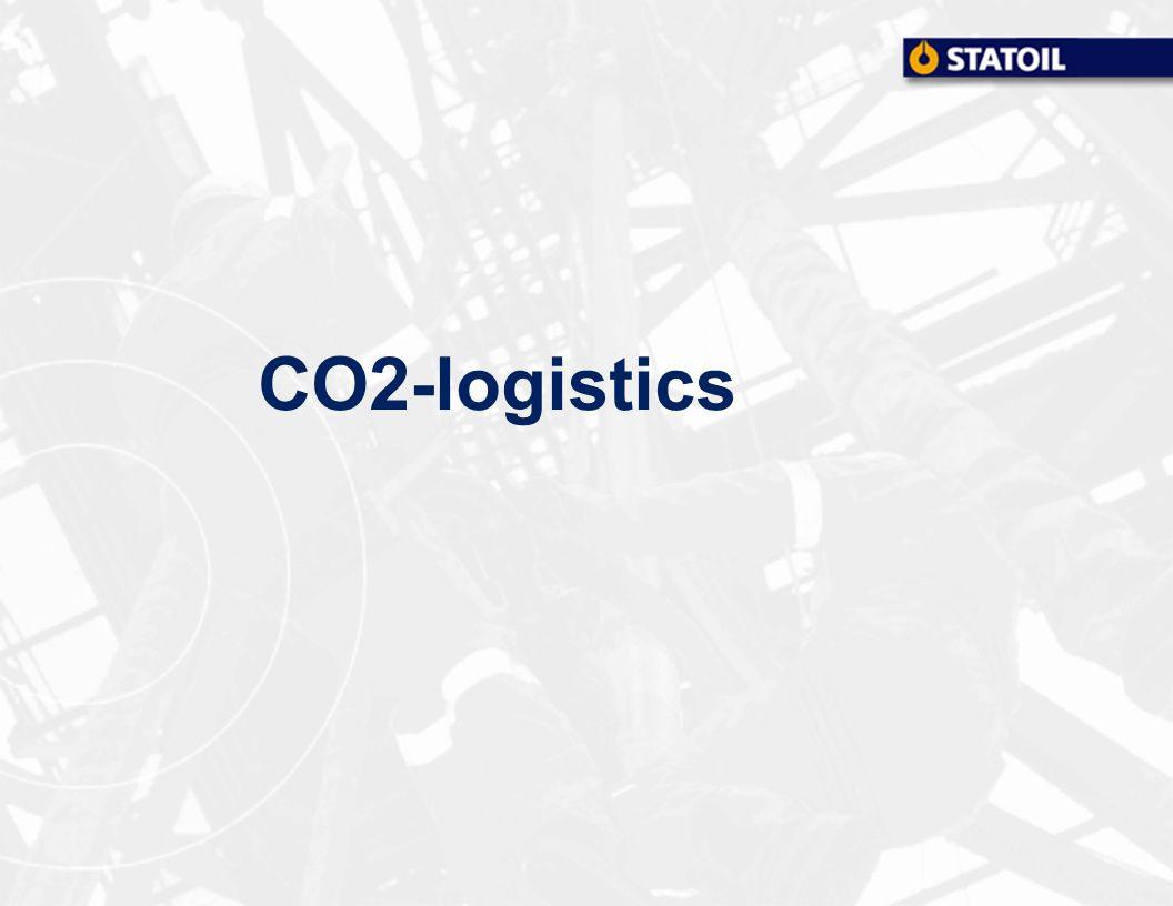 CO2-logistics