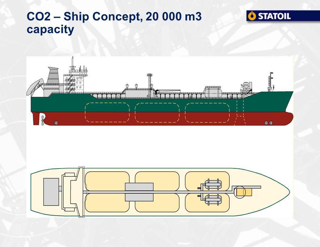 CO2 – Ship Concept, 20 000 m3 capacity