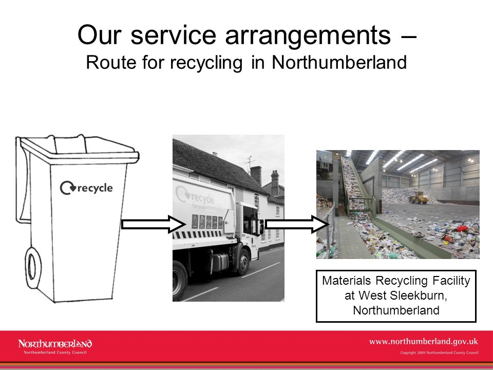 www.northumberland.gov.uk Copyright 2009 Northumberland County Council Our service arrangements – Route for recycling in Northumberland Materials Recycling Facility at West Sleekburn, Northumberland