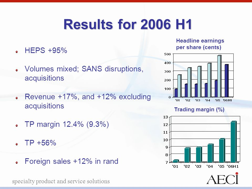specialty product and service solutions Results for 2006 H1 Results for 2006 H1 HEPS +95% Volumes mixed; SANS disruptions, acquisitions Revenue +17%,