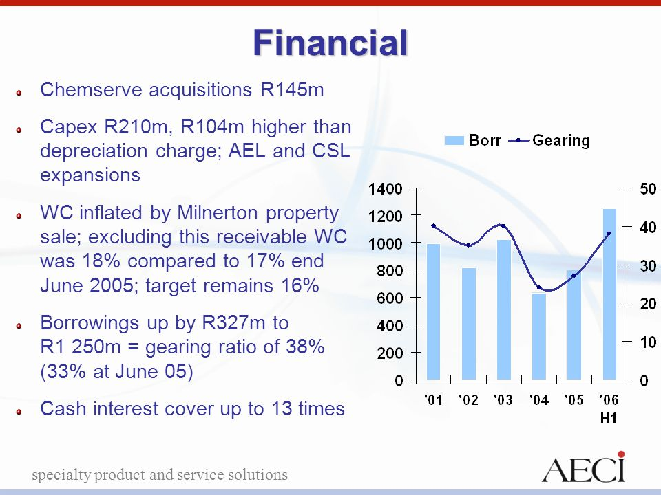 specialty product and service solutionsFinancial Chemserve acquisitions R145m Capex R210m, R104m higher than depreciation charge; AEL and CSL expansio